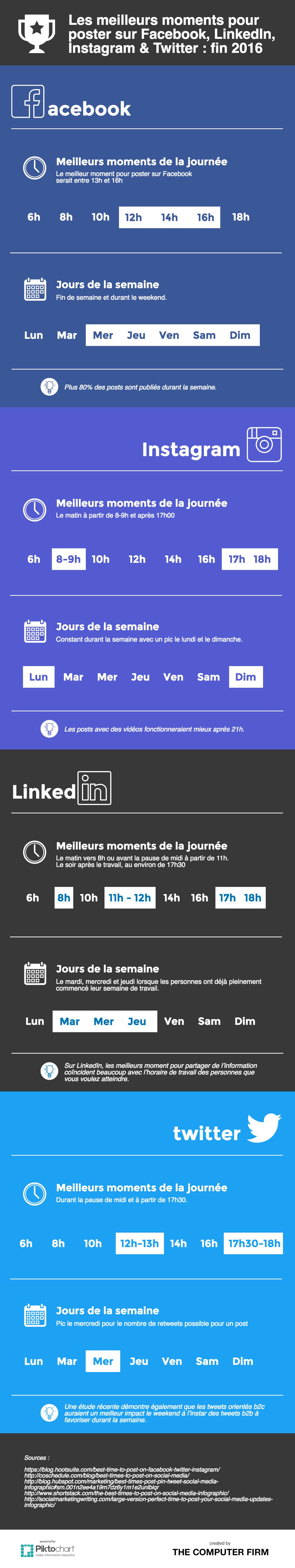 Vous ne savez pas quand publier sur vos réseaux sociaux? Découvrez comment identifier le meilleur moment pour promouvoir votre contenu sur vos réseaux.