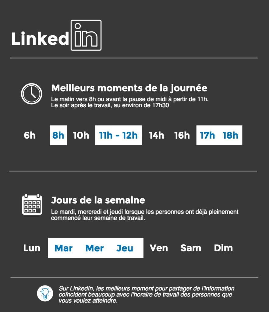 Vous ne savez pas quand publier sur linkedin? Découvrez comment identifier le meilleur moment pour promouvoir votre contenu sur vos réseaux.